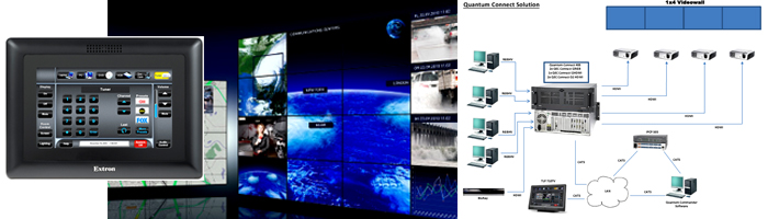 Audio visual control systems, monitor sentuh wireless untuk mengoperasikan seluruh peralatn di ruangan