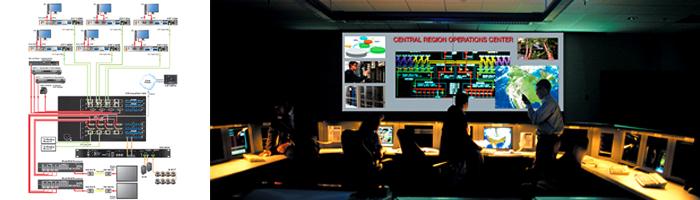 Pusat monitor jaringan menggunakan interface, switching, processor, sound system terintegrasi menjadi satu sistem