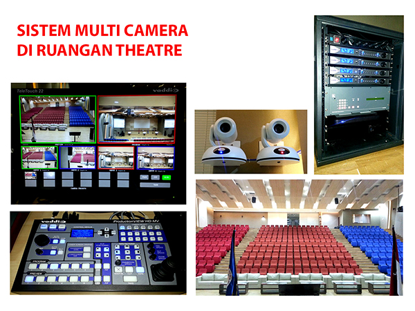 Sistem multi camera untuk konferensi video