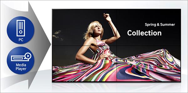 Satu paket solusi Samsung Video Wall Indonesia, dapat menampilkan 1 gambar besar dengan aplikasi software