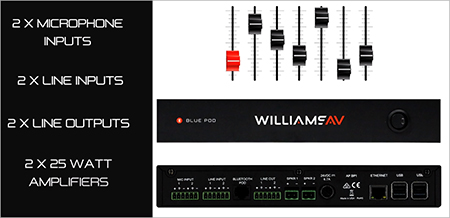 Jual-Bluetooth-Audio-Conference-Williamsav-AP-BP1