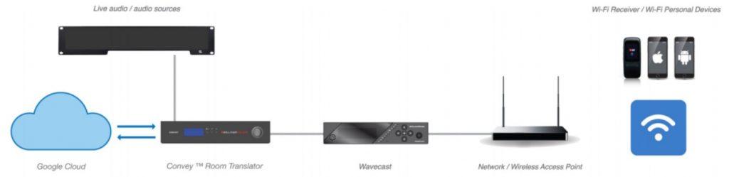 wireless02