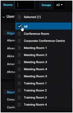 Analisa Pemakaian Ruangan Rapat