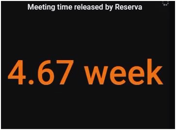 total durasi waktu ketersediaan ruang rapat