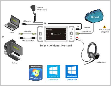 Lab bahasa, Audio card, audio card lab bahasa