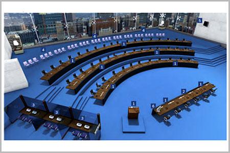 Ruang rapat besar, ruangan  sidang, Ruang sidang dewan, Camera Ruang rapat, autotracking camera, mikrofon camera rapat